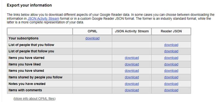 Google Reader update