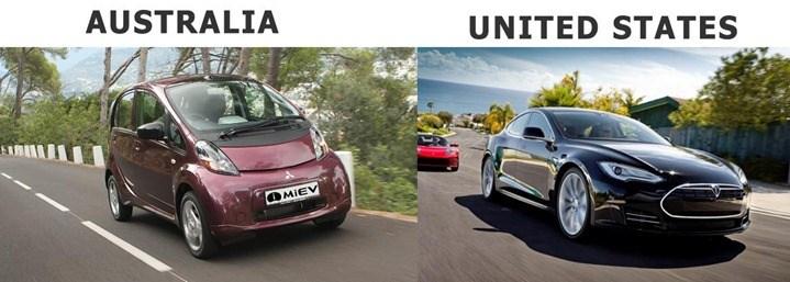 EV Australia vs US 60k