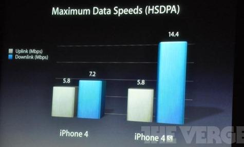 iPhone 4S[7]